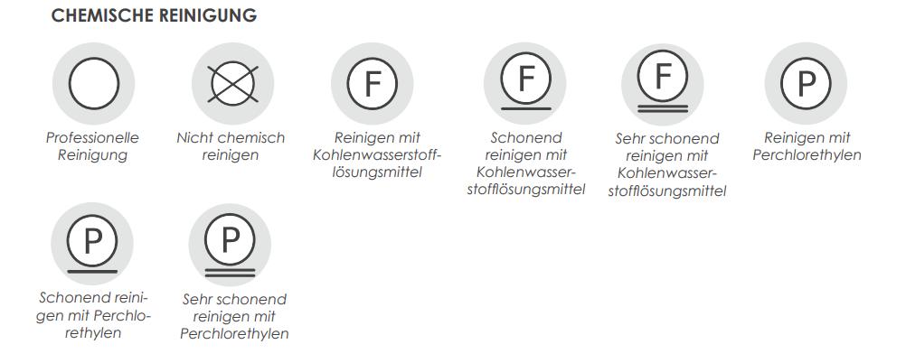 CHEMISCHE REINIGUNG SYMBOLE auf MEIN-KASACK.de